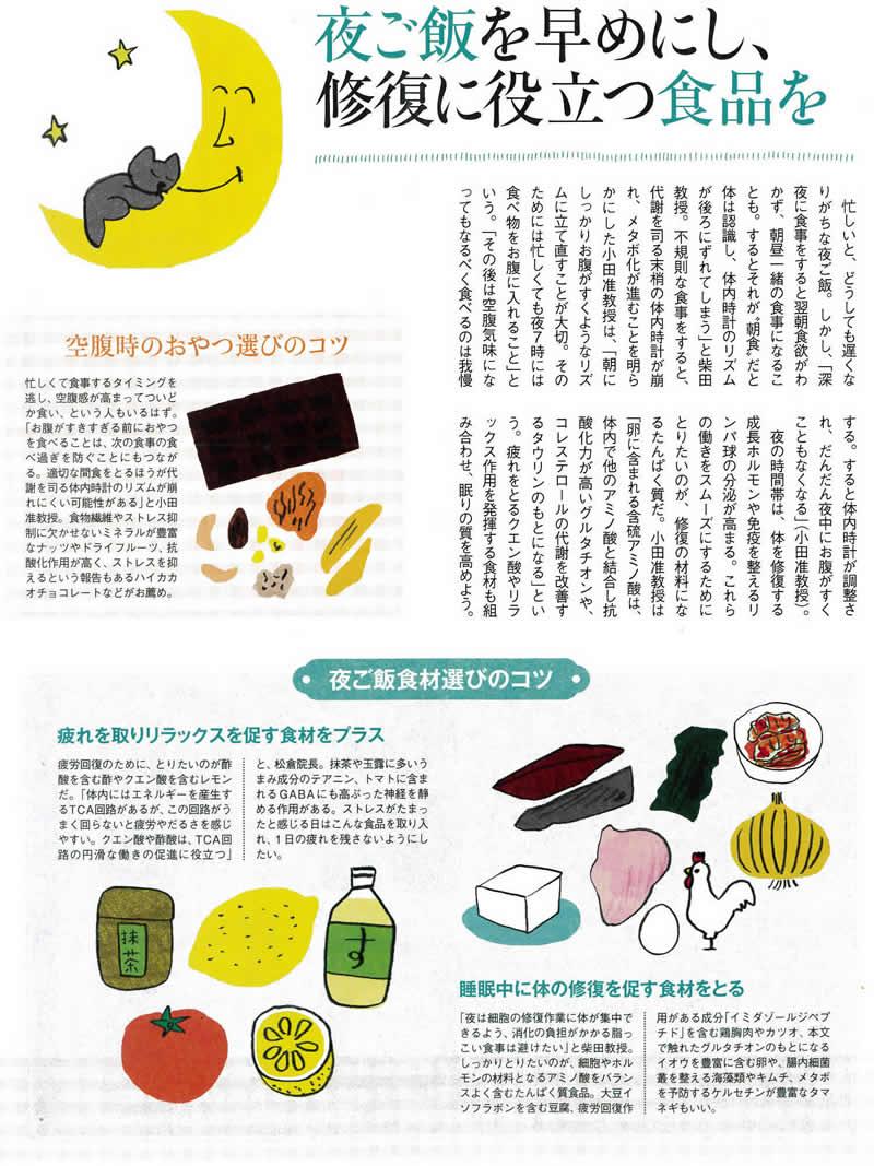 日経ヘルス 2015年5月号