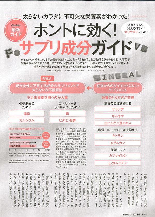 日経ヘルス 2013年11月号